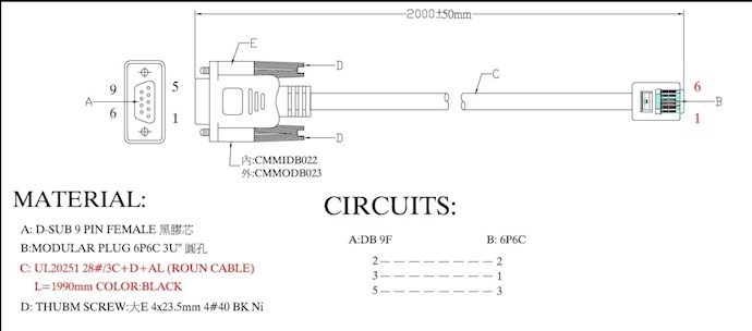 if you would like to build your own cable, follow the pinout diagram below: